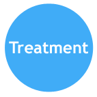 Adult ADD treatment
